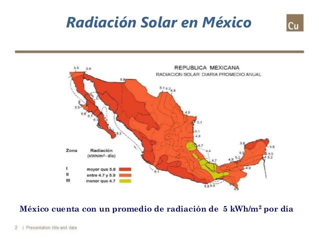 México, el país con mayor radiación solar en América