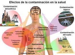 Los efectos a la salud y la vida por daños a la capa de ozono.