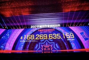 Alibaba triunfó en 'El Día del Soltero'