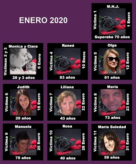 ENERO 2020 (11 ASESINATOS MACHISTAS)
