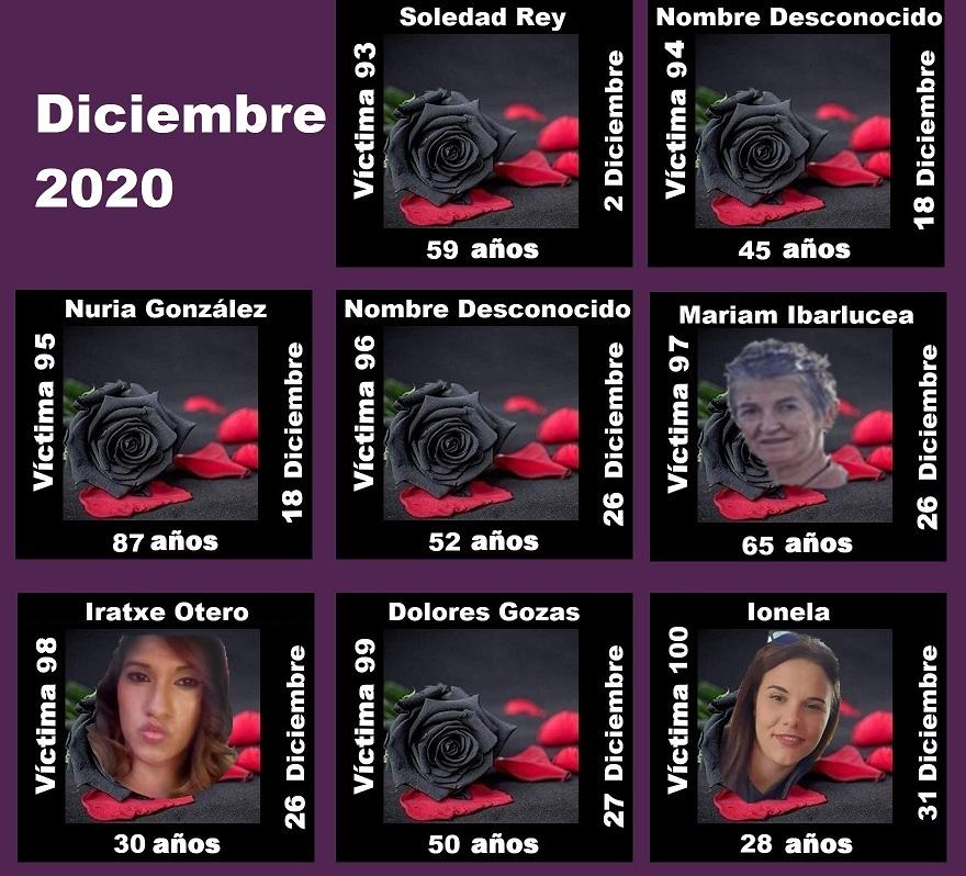 DICIEMBRE 2020 (8 asesinatos machistas)