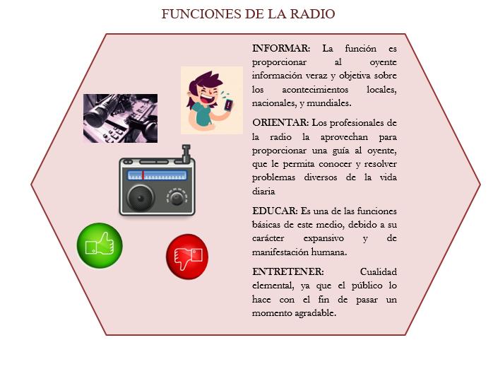 FUNCIONES DE LA RADIO