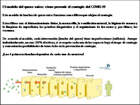 Mesures de seguretat per a la COVID