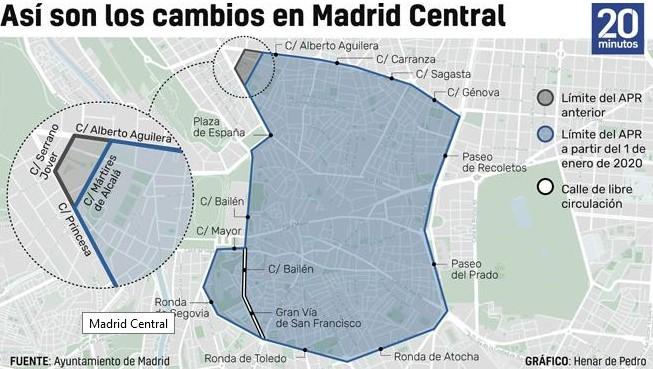 Madrid Central a partir del 1 de enero de 2020
