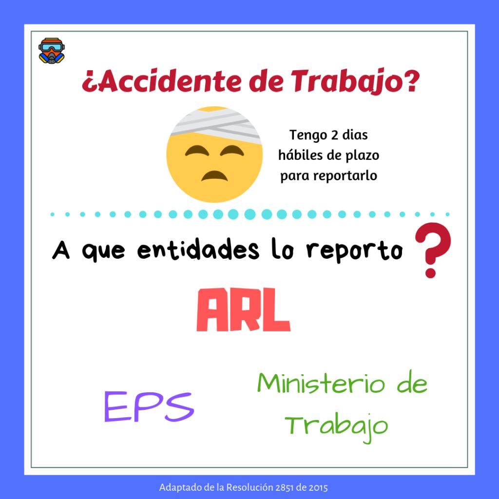 LEYES Y NORMAS APLICABLES -ACCIDENTES LABORALES