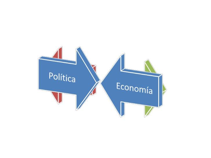 Causas que limitaron el desarrollo de México al inicio de su independencia