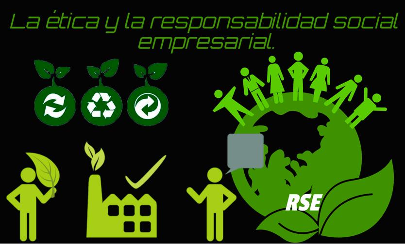 Importancia de la responsabilidad social y ambiental de las empresas