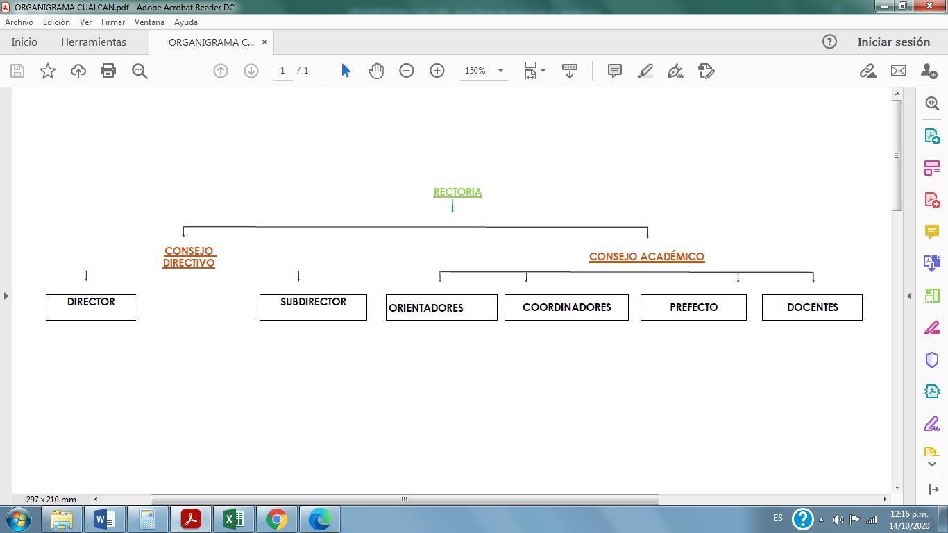 ¿Cuál es la estructura organizacional?