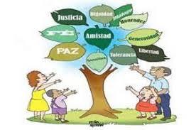 Participar en la aplicación de reglas de vida en común referentes a la disciplina en la escuela, las sanciones y la apreciación de la conduc