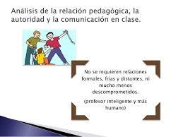 Analizar la relación pedagógica, la autoridad y la comunicación en clase.