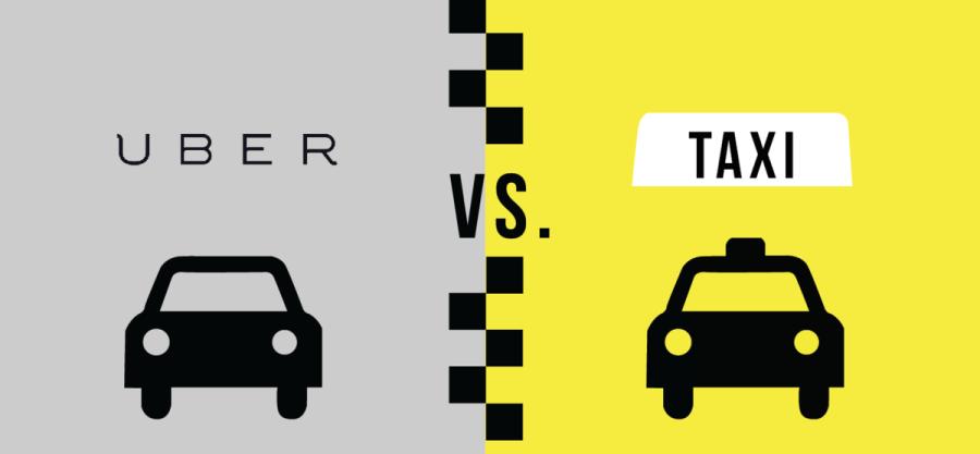 Competencia desleal: Caso Uber en Colombia