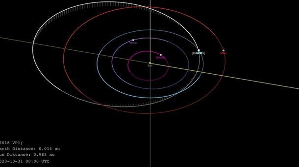 desmentirá sobre el asteroide que caerá
