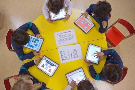 El uso de las TIC´s en los estudiantes