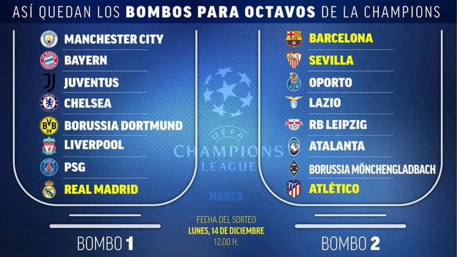 Probabilidades del sorteo de la eliminatoria de la Campeones: Barcelona se espera al Bayern, Real Madrid vs Leipzig