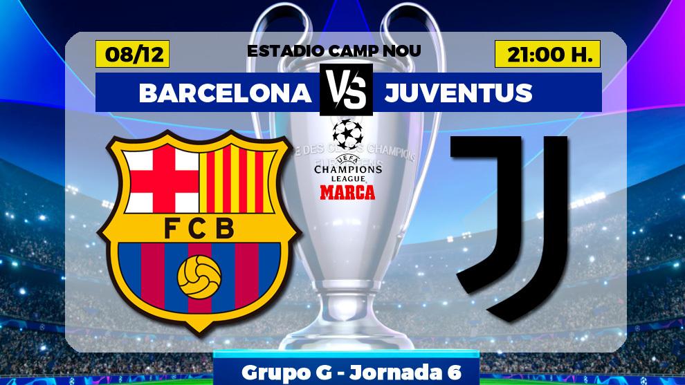 Derrota del Barcelona contra el Juventus.