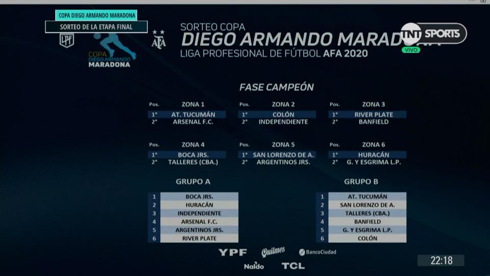 Hoy se sorteó la Copa Diego Maradona