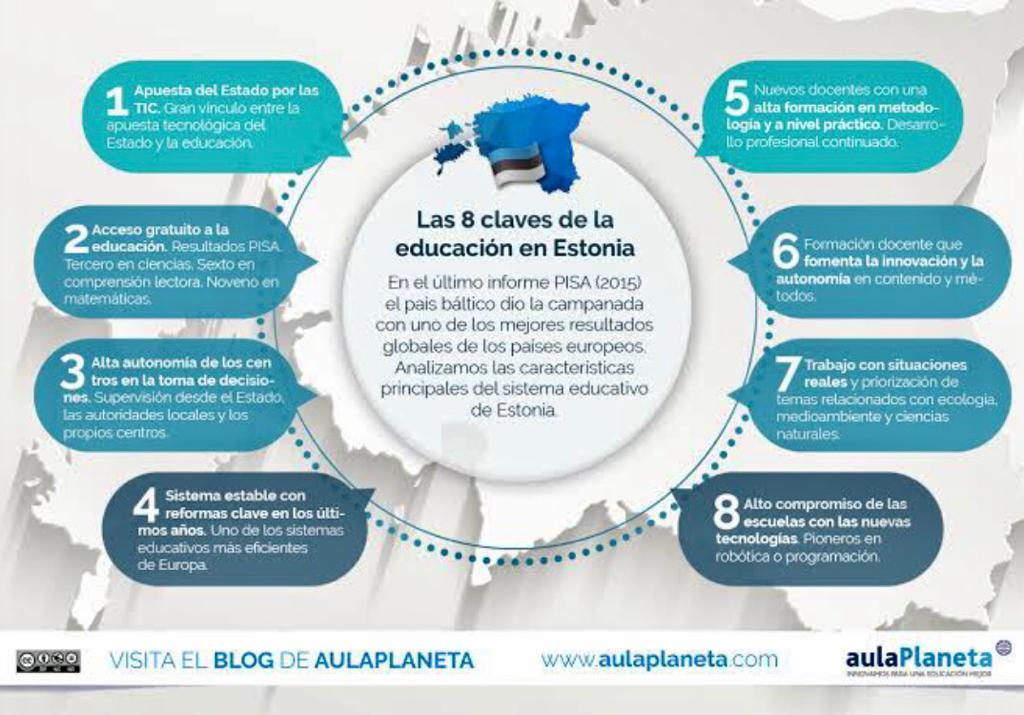¿Conoces el sistema educativo de Estonia?