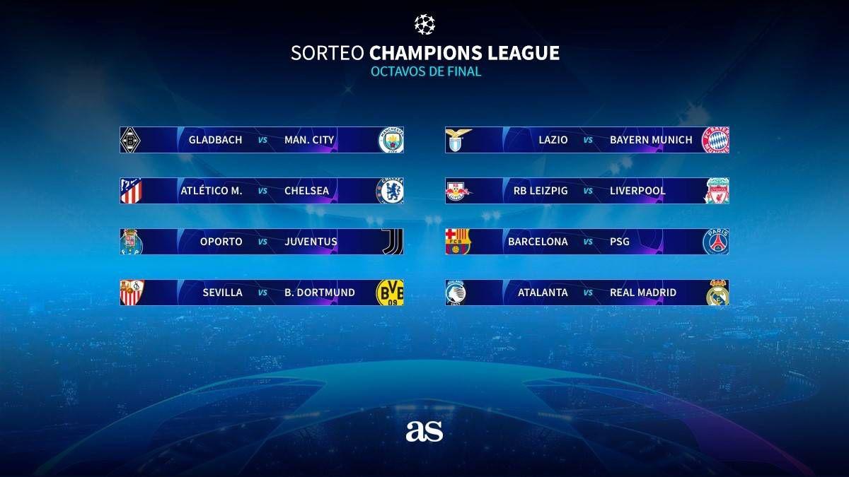 Sorteo de Champions para los españoles: la del Madrid la llave más accesible