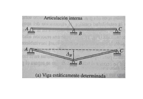CLASIFICACIÓN ESTÁTICA DE LAS ESTRUCTURAS: