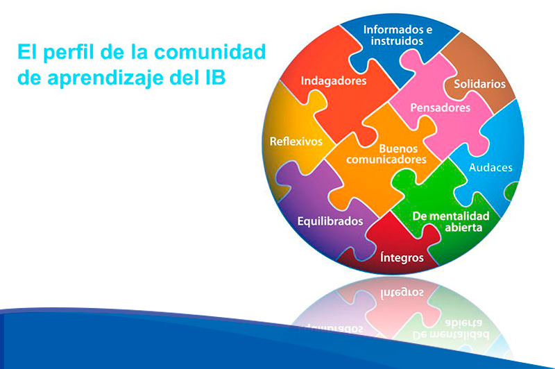 Atributos del IB