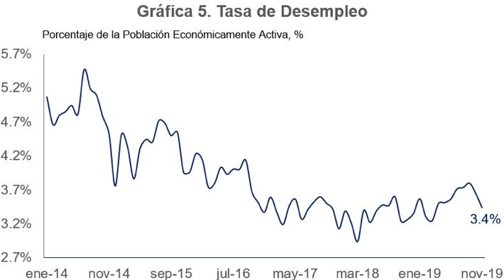 México y la crisis de la COVID-19 en el mundo del trabajo