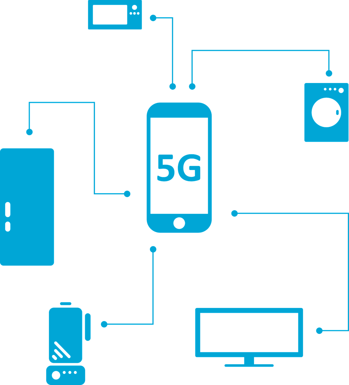 Los ingresos de las conexiones 5G IoT experimentarán un crecimiento estratosférico