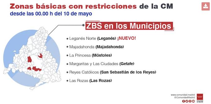 Continúa el confinamiento en la zona centro de Las Rozas