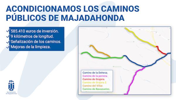 Majadahonda acondicionará 9 kilómetros de caminos públicos