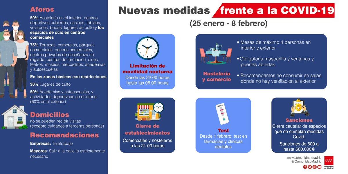 El toque de queda en la Comunidad de  Madrid se adelanta a las 22:00 horas a partir del lunes 25 de enero